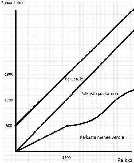 Perustulo_malli-600e_Suomi-wikipedia